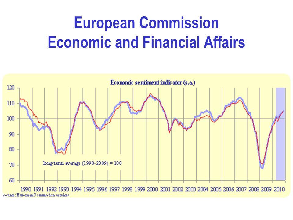 A hazai gyakorlat KOPINT-TÁRKI (negyedévente): feldolgozóipari barométer (1987-) MKIK Gazdaság- és Vállalkozáskutató Intézet (félévente): GVI konjunktúra mutató (1998-) Eurochambres ECOSTAT konjunktúra-indexek (negyedévente): Top100 (1999-), KKV (2001-), lakossági (2001-) GKI Gazdaságkutató Zrt.
