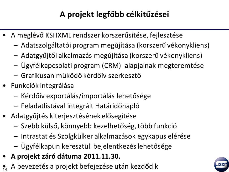 14 A projekt legfőbb célkitűzései A meglévő KSHXML rendszer korszerűsítése, fejlesztése –Adatszolgáltatói program megújítása (korszerű vékonykliens) –Adatgyűjtői alkalmazás megújítása (korszerű vékonykliens) –Ügyfélkapcsolati program (CRM) alapjainak megteremtése –Grafikusan működő kérdőív szerkesztő Funkciók integrálása –Kérdőív exportálás/importálás lehetősége –Feladatlistával integrált Határidőnapló Adatgyűjtés kiterjesztésének elősegítése –Szebb külső, könnyebb kezelhetőség, több funkció –Intrastat és Szolgkülker alkalmazások egykapus elérése –Ügyfélkapun keresztüli bejelentkezés lehetősége A projekt záró dátuma 2011.11.30.