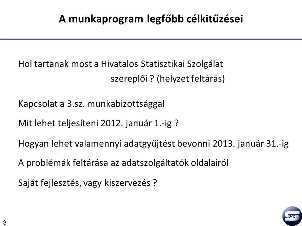 3 A munkaprogram legfőbb célkitűzései Hol tartanak most a Hivatalos Statisztikai Szolgálat szereplői .