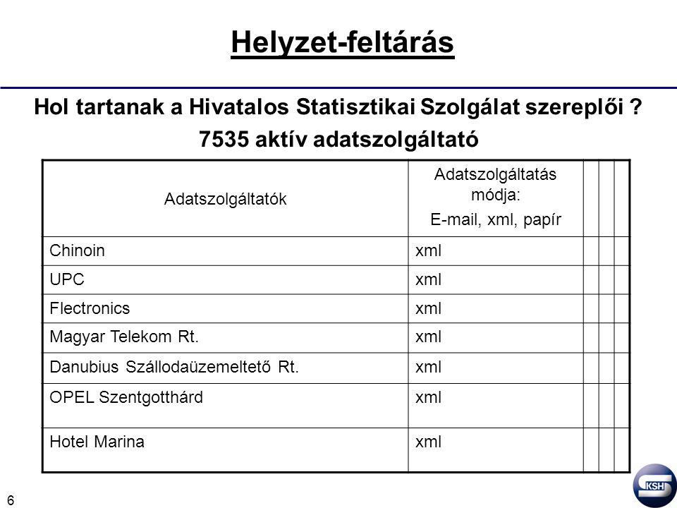 6 Helyzet-feltárás Hol tartanak a Hivatalos Statisztikai Szolgálat szereplői .