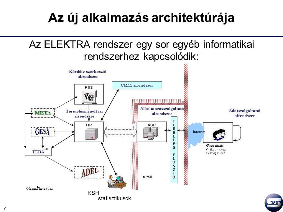 7 Az új alkalmazás architektúrája Az ELEKTRA rendszer egy sor egyéb informatikai rendszerhez kapcsolódik: Regisztráció Vékony kliens Vastag kliens * H