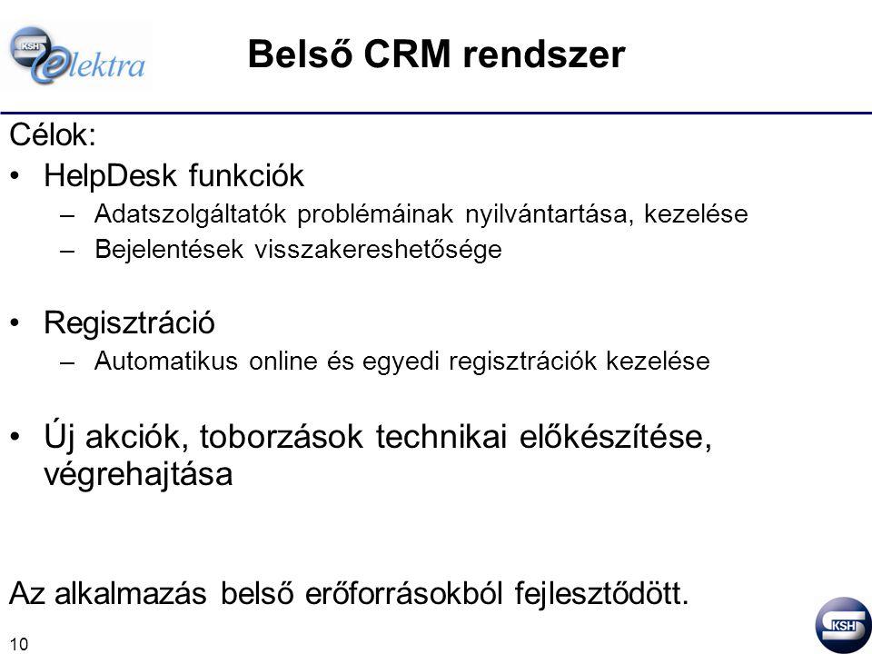 10 Belső CRM rendszer Célok: HelpDesk funkciók –Adatszolgáltatók problémáinak nyilvántartása, kezelése –Bejelentések visszakereshetősége Regisztráció –Automatikus online és egyedi regisztrációk kezelése Új akciók, toborzások technikai előkészítése, végrehajtása Az alkalmazás belső erőforrásokból fejlesztődött.