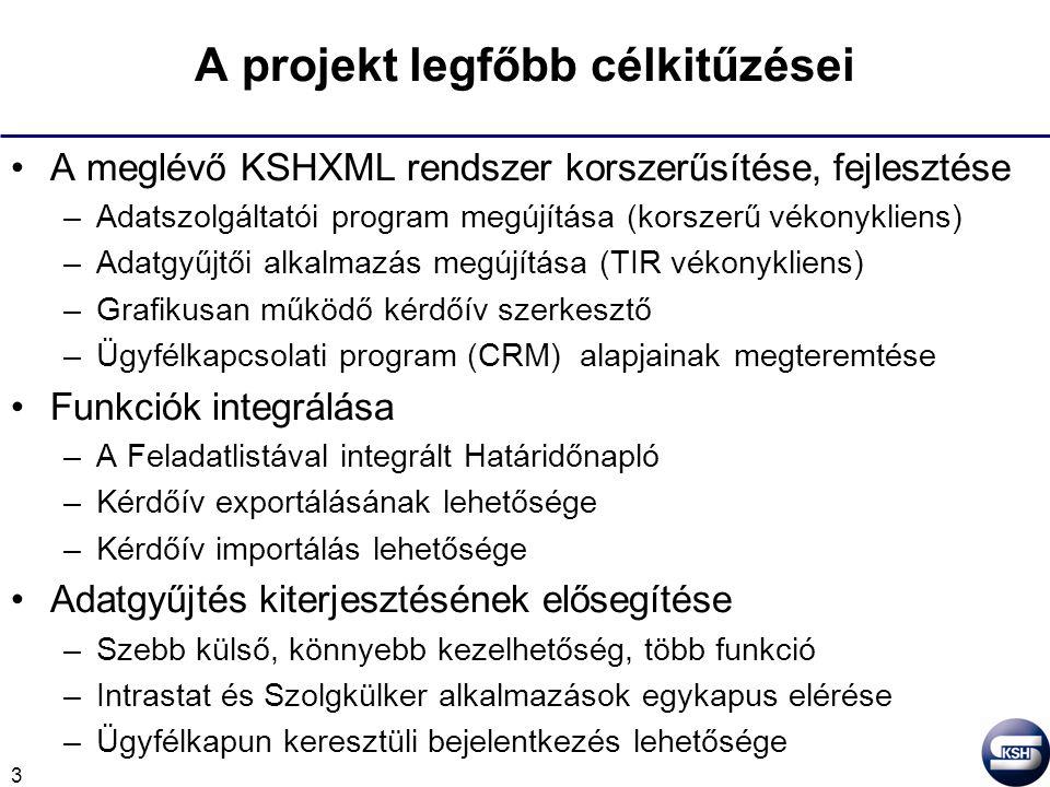 3 A projekt legfőbb célkitűzései A meglévő KSHXML rendszer korszerűsítése, fejlesztése –Adatszolgáltatói program megújítása (korszerű vékonykliens) –Adatgyűjtői alkalmazás megújítása (TIR vékonykliens) –Grafikusan működő kérdőív szerkesztő –Ügyfélkapcsolati program (CRM) alapjainak megteremtése Funkciók integrálása –A Feladatlistával integrált Határidőnapló –Kérdőív exportálásának lehetősége –Kérdőív importálás lehetősége Adatgyűjtés kiterjesztésének elősegítése –Szebb külső, könnyebb kezelhetőség, több funkció –Intrastat és Szolgkülker alkalmazások egykapus elérése –Ügyfélkapun keresztüli bejelentkezés lehetősége