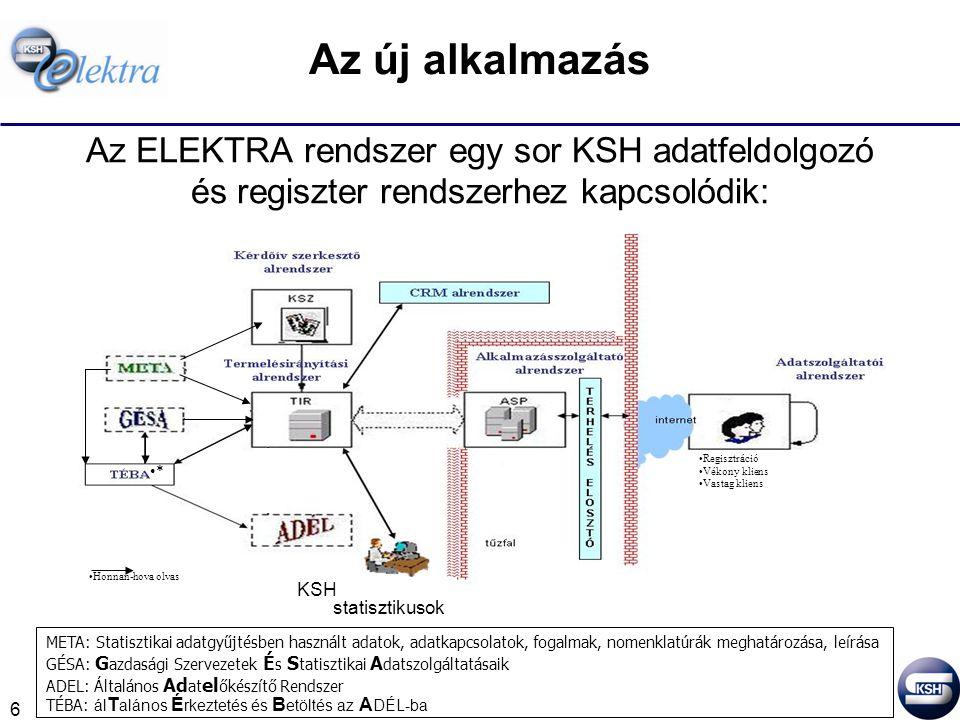 6 Az új alkalmazás Az ELEKTRA rendszer egy sor KSH adatfeldolgozó és regiszter rendszerhez kapcsolódik: Regisztráció Vékony kliens Vastag kliens * Hon