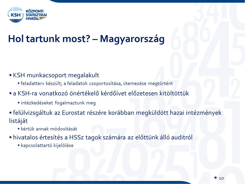 Hol tartunk most? – Magyarország  10  KSH munkacsoport megalakult  feladatterv készült; a feladatok csoportosítása, ütemezése megtörtént  a KSH-ra