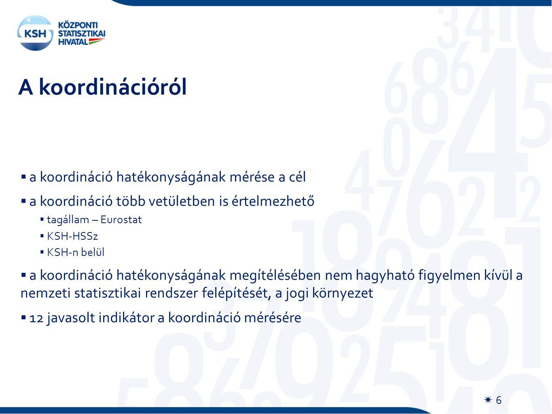 A koordinációról  6  a koordináció hatékonyságának mérése a cél  a koordináció több vetületben is értelmezhető  tagállam – Eurostat  KSH-HSSz  KSH-n belül  a koordináció hatékonyságának megítélésében nem hagyható figyelmen kívül a nemzeti statisztikai rendszer felépítését, a jogi környezet  12 javasolt indikátor a koordináció mérésére