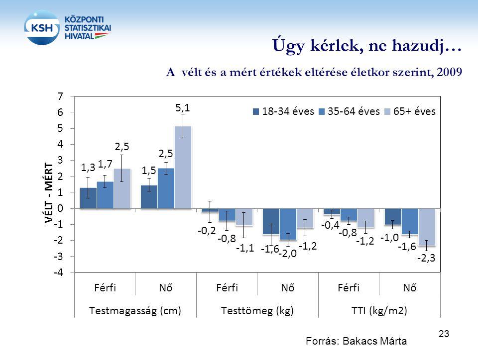 Túlsúly és elhízás gyakorisága felnőtteknél az EU tagállamokban Forrás: Dr.