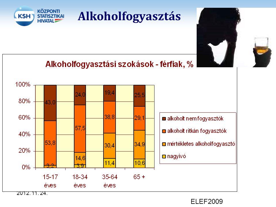 2012. 11. 24. Alkoholfogyasztás ELEF2009