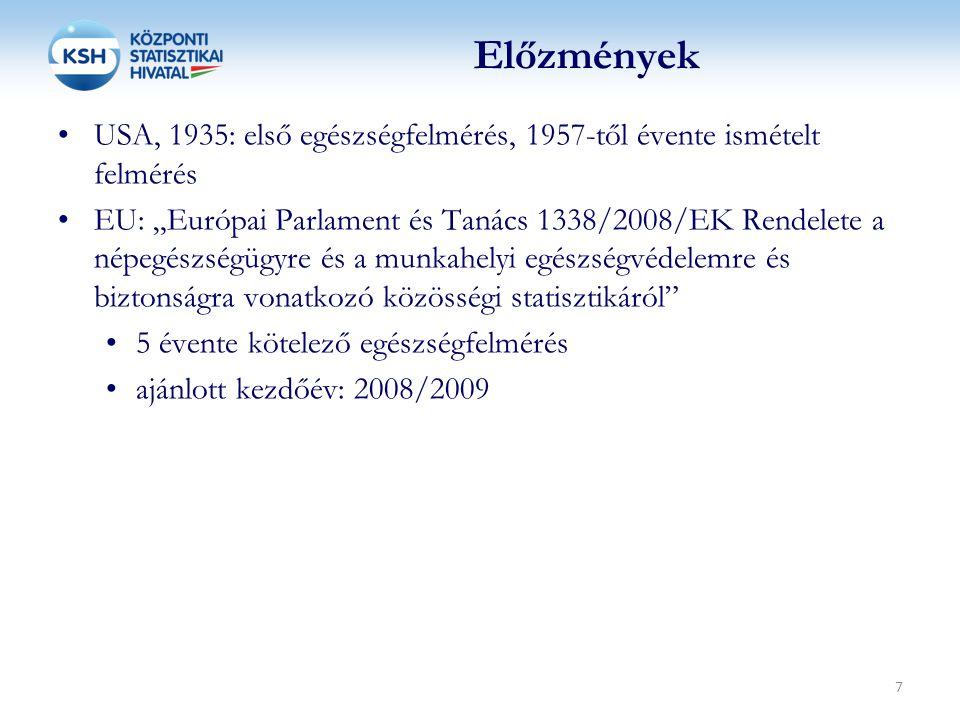8 Ország20062007200820092010 Ausztria Belgium Bulgária Ciprus Csehország Dánia Egyesült Királyság Észtország Finnország Franciaország Görögország Hollandia Írország Lengyelország Lettország Litvánia Luxemburg Magyarország Málta Németország Olaszország Portugália Románia Spanyolország Svédország Szlovákia Szlovénia Horvátország Törökország Svájc Izland Norvégia