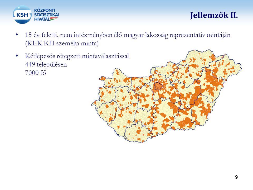 """""""Gyere mesélj… - Kérdezők 383 kérdező: 64 fő Budapesten, 319 fő vidéken 20% diplomás, 80% középfokú végzettségű Kormegoszlás: -29 év: 8,4% 30-44 év: 19% 45-59 év: 45,2% 60 év - : 27,4% átlagosan 18 interjú/fő (10-30 között)"""