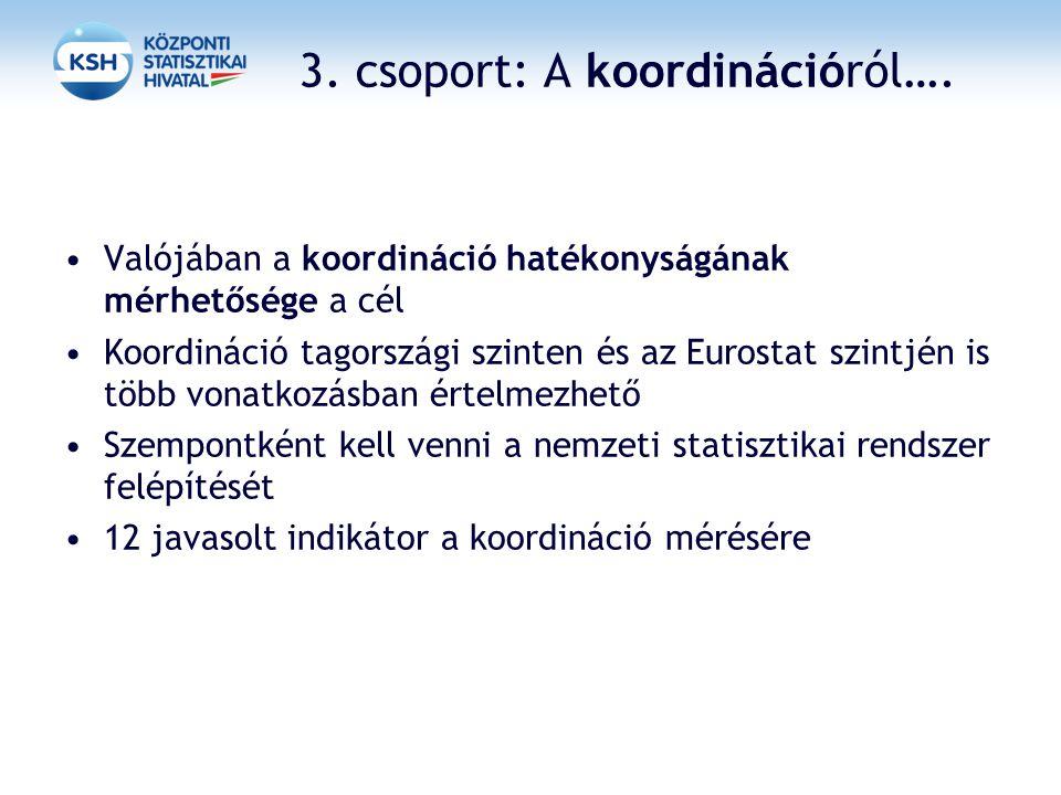 3. csoport: A koordinációról…. Valójában a koordináció hatékonyságának mérhetősége a cél Koordináció tagországi szinten és az Eurostat szintjén is töb