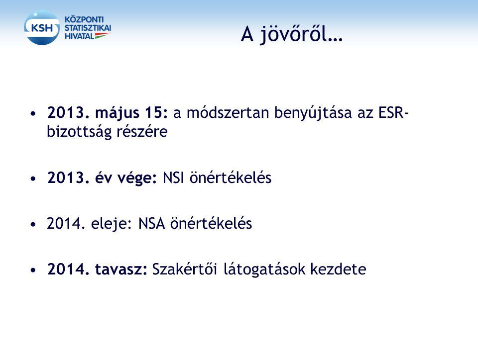 2013. május 15: a módszertan benyújtása az ESR- bizottság részére 2013. év vége: NSI önértékelés 2014. eleje: NSA önértékelés 2014. tavasz: Szakértői
