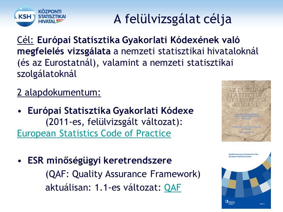 Cél: Európai Statisztika Gyakorlati Kódexének való megfelelés vizsgálata a nemzeti statisztikai hivataloknál (és az Eurostatnál), valamint a nemzeti s