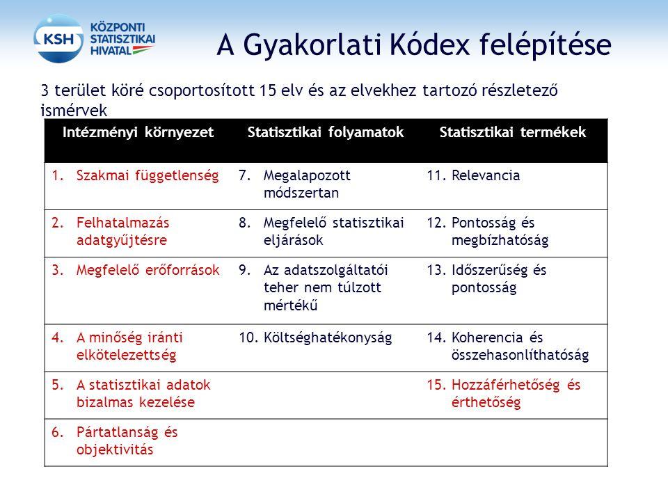 3 terület köré csoportosított 15 elv és az elvekhez tartozó részletező ismérvek Intézményi környezetStatisztikai folyamatokStatisztikai termékek 1.Sza