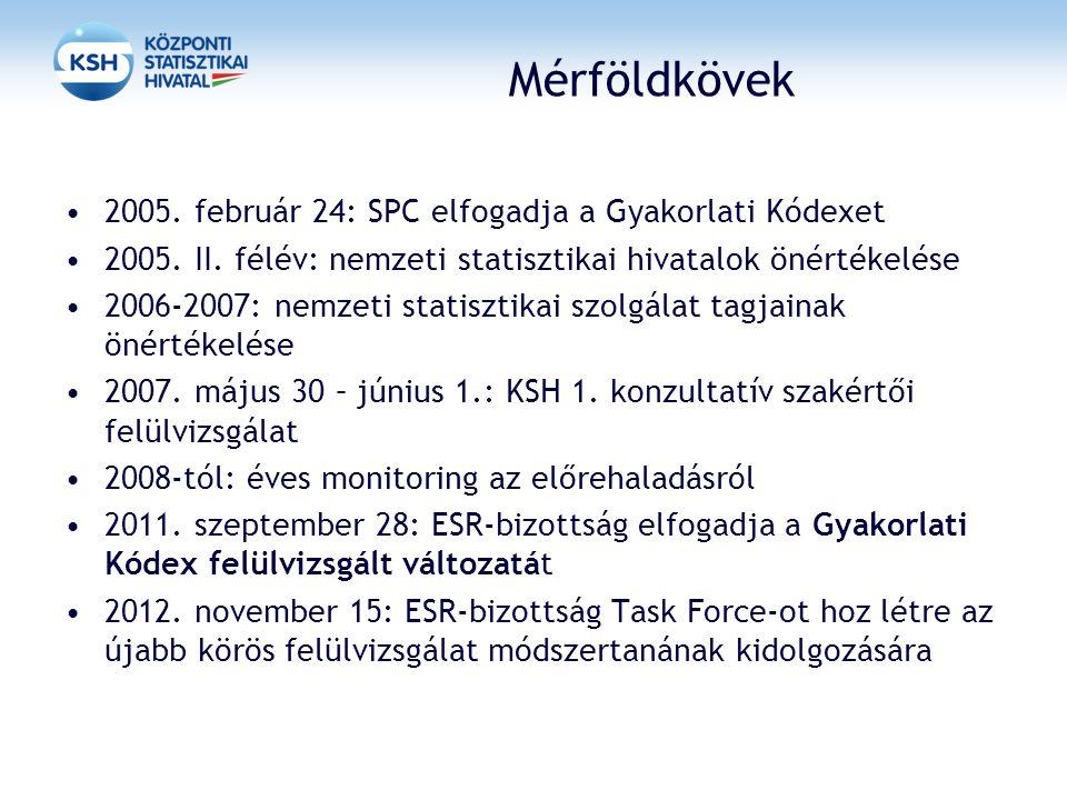 2005. február 24: SPC elfogadja a Gyakorlati Kódexet 2005. II. félév: nemzeti statisztikai hivatalok önértékelése 2006-2007: nemzeti statisztikai szol