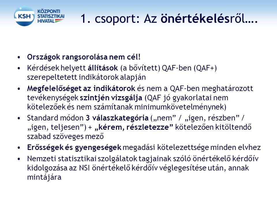 1. csoport: Az önértékelésről…. Országok rangsorolása nem cél! Kérdések helyett állítások (a bővített) QAF-ben (QAF+) szerepeltetett indikátorok alapj