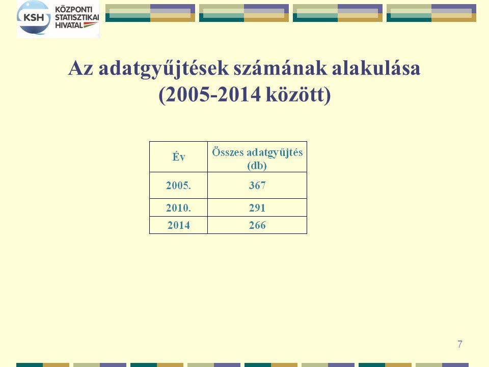 7 Az adatgyűjtések számának alakulása (2005-2014 között)