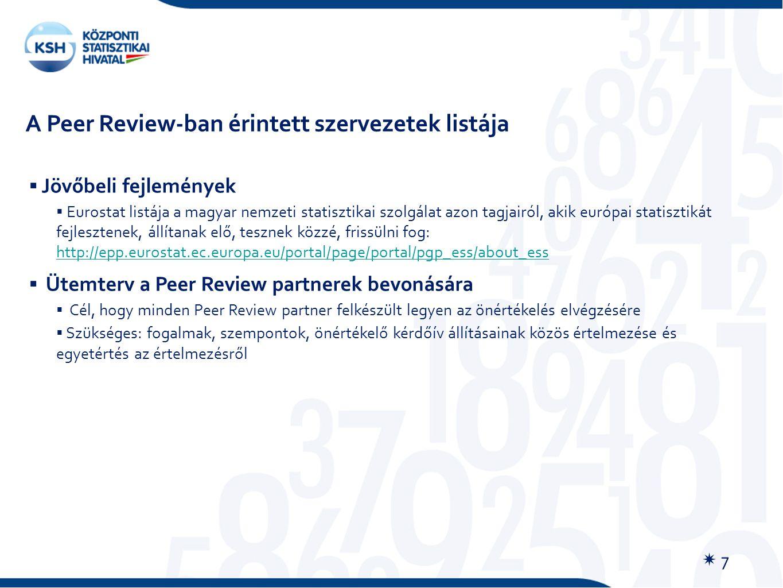  Jövőbeli fejlemények  Eurostat listája a magyar nemzeti statisztikai szolgálat azon tagjairól, akik európai statisztikát fejlesztenek, állítanak el