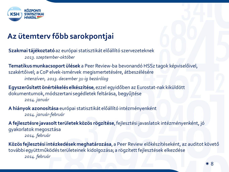 Az ütemterv főbb sarokpontjai Szakmai tájékoztató az európai statisztikát előállító szervezeteknek 2013. szeptember-október Tematikus munkacsoport ülé
