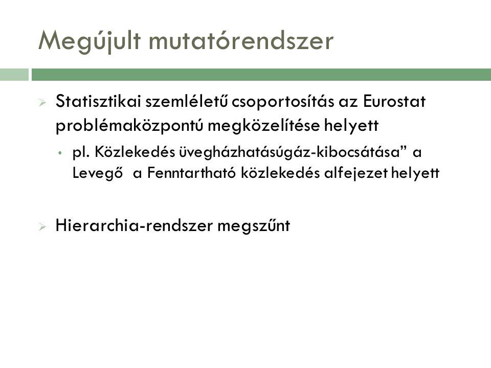 Megújult mutatórendszer  Statisztikai szemléletű csoportosítás az Eurostat problémaközpontú megközelítése helyett pl.