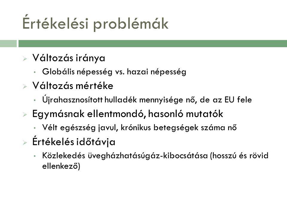 Értékelési problémák  Változás iránya Globális népesség vs.