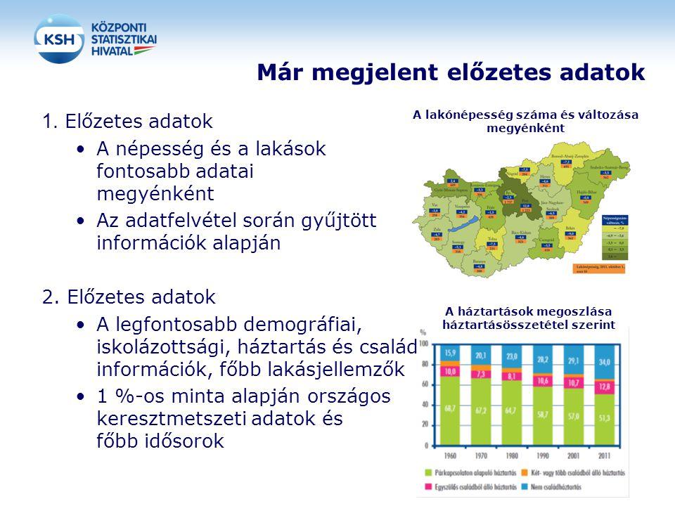 A népszámlálás közzétételi terve 2013 áprilisától 2014 decemberéig Alapvetően elektronikus közzététel Papíron a legfontosabb adatok A papíron (is) megjelenő tematika: Területi adatok Demográfiai adatok A háztartások, családok életkörülményei Lakások és lakóik Iskolázottság Foglalkoztatás, munkanélküliség, ingázás Nemzetiségi adatok Vallás, felekezet Fogyatékkal élők, tartós betegek A társadalom rétegződése A Kárpát-medence országainak népszámlálási adatai Az országgyűlési választókerületek fontosabb adatai