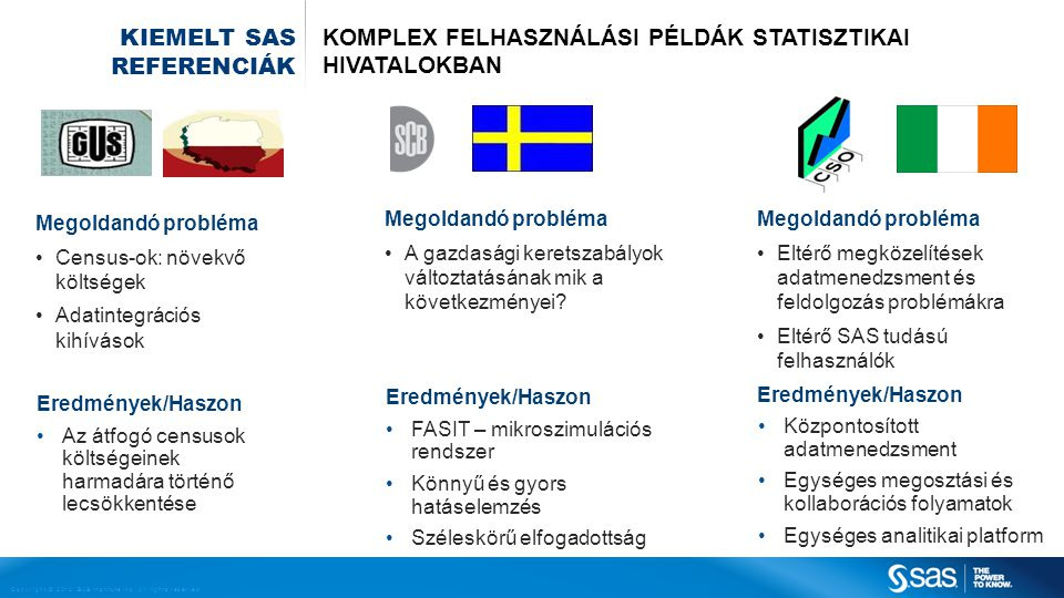 Copyright © 2012, SAS Institute Inc. All rights reserved. KIEMELT SAS REFERENCIÁK KOMPLEX FELHASZNÁLÁSI PÉLDÁK STATISZTIKAI HIVATALOKBAN Megoldandó pr