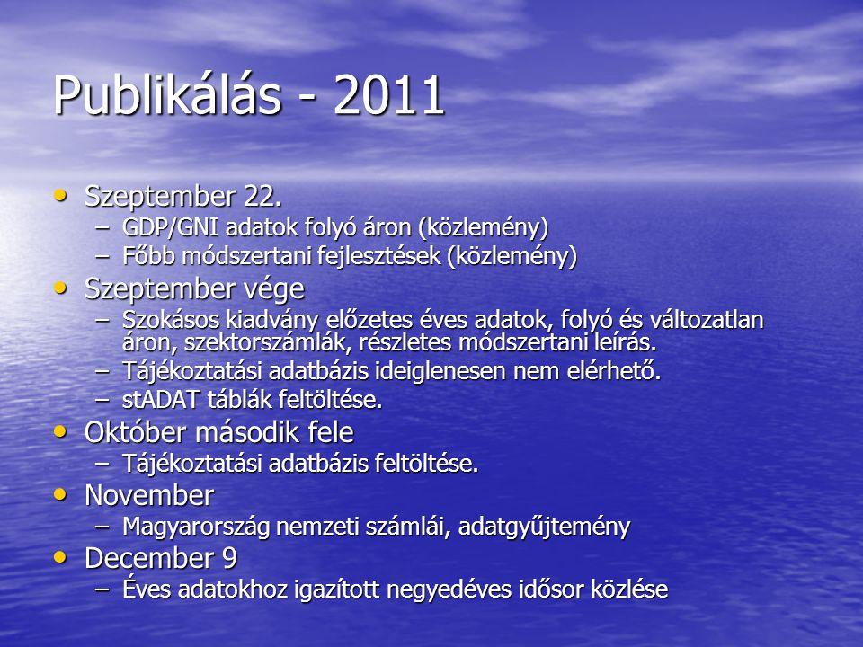 Publikálás - 2011 Szeptember 22. Szeptember 22.