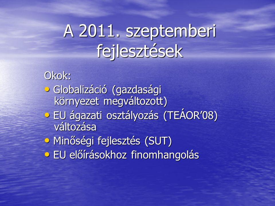 A 2011. szeptemberi fejlesztések Okok: Globalizáció (gazdasági környezet megváltozott) Globalizáció (gazdasági környezet megváltozott) EU ágazati oszt