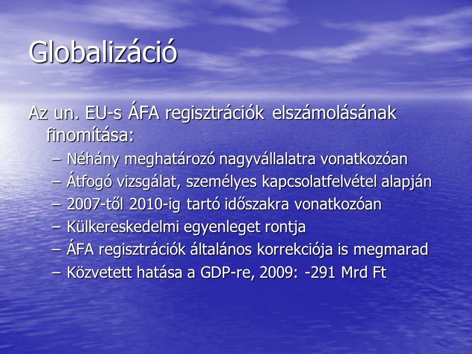 Globalizáció Az un. EU-s ÁFA regisztrációk elszámolásának finomítása: –Néhány meghatározó nagyvállalatra vonatkozóan –Átfogó vizsgálat, személyes kapc