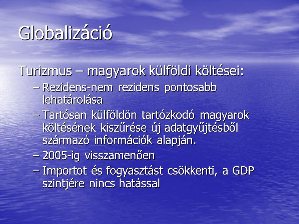 Globalizáció Turizmus – magyarok külföldi költései: –Rezidens-nem rezidens pontosabb lehatárolása –Tartósan külföldön tartózkodó magyarok költésének kiszűrése új adatgyűjtésből származó információk alapján.