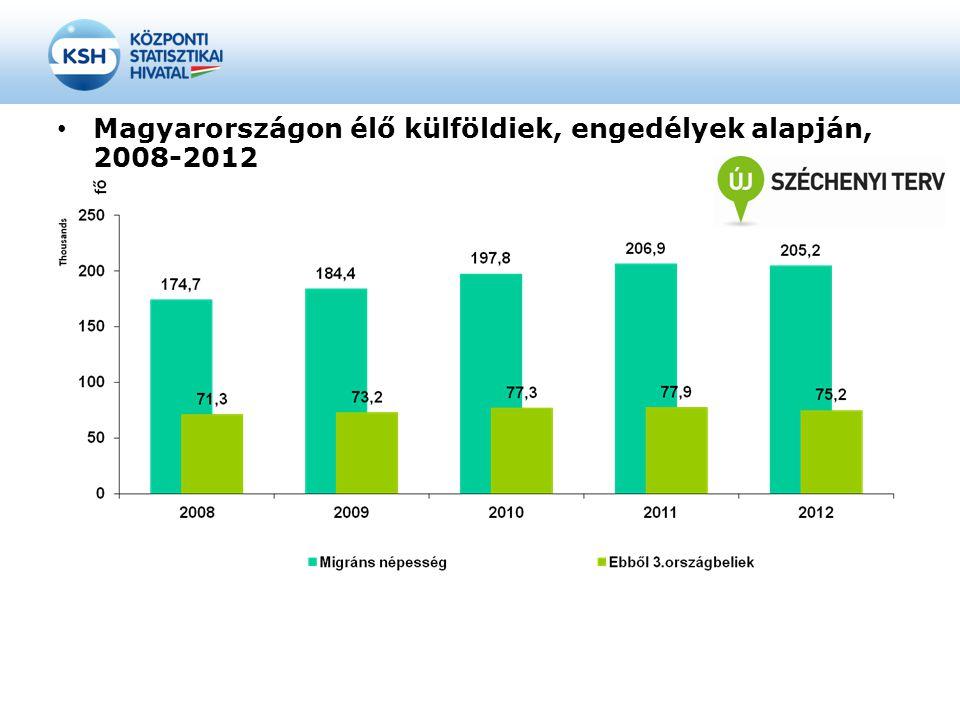Magyarországon élő külföldiek, engedélyek alapján, 2008-2012