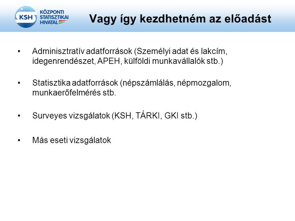 Így folytathatnám A migrációs adatbázis felépítése INTEGRÁLT MIGRÁCIÓS ADATBÁZIS BÁH KKKH Idegen- rendészeti Nyilvántartás Népesség nyilvántartás PM APEH SZJA- nyilvántartás külföldiek SZMM Munkavállalási Engedélyek rendszere OEP TAJ- nyilvántartás BSZJ- nyilvántartás KSH adat- gyűjtések Letelepedési kérdőív Állampolgár- sági kérdőív