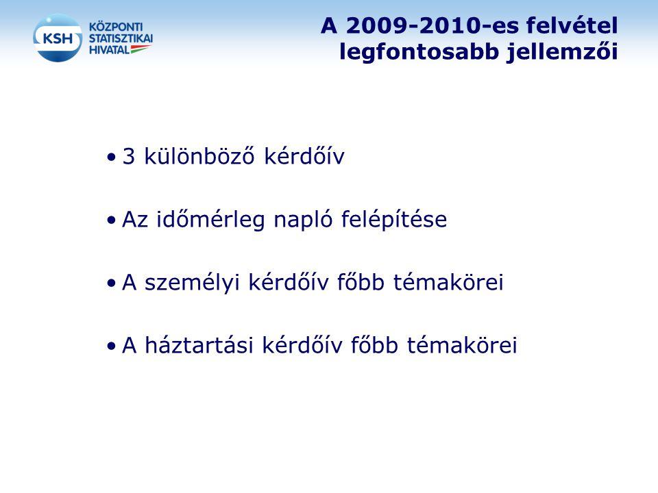 A 2009-2010-es felvétel legfontosabb jellemzői 3 különböző kérdőív Az időmérleg napló felépítése A személyi kérdőív főbb témakörei A háztartási kérdőív főbb témakörei