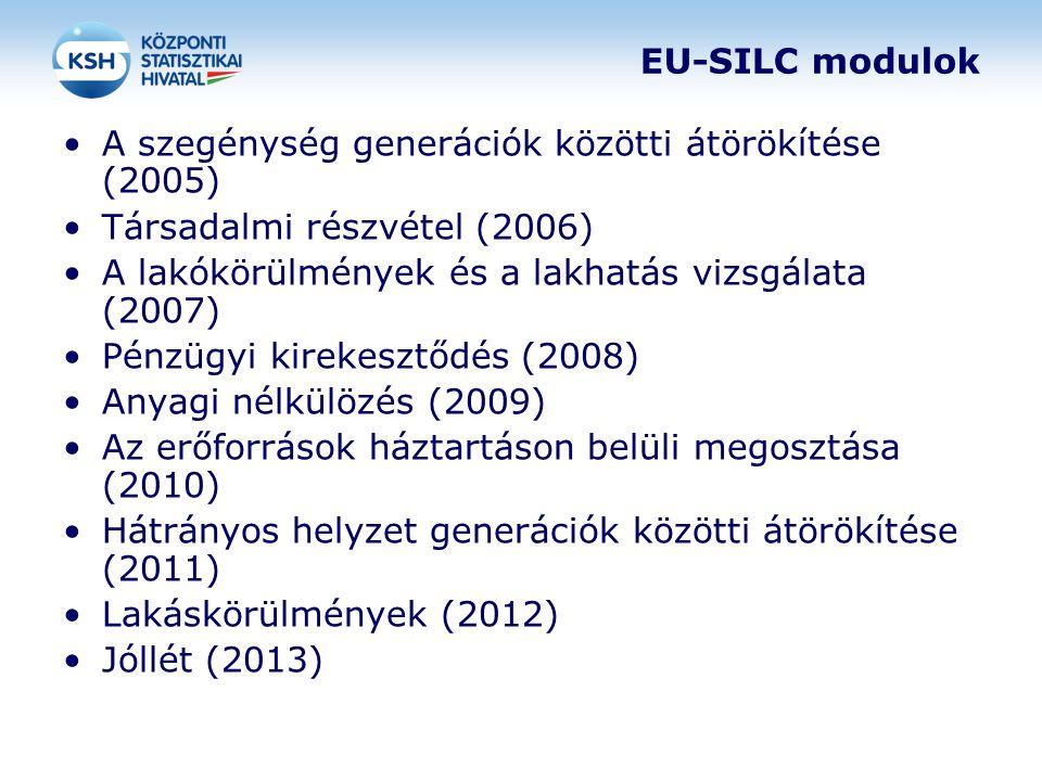 Adatok, adatbázisok, táblák Adatállományok Keresztmetszeti állományok Panel állományok KSH honlap Tájékoztatási adatbázis STADAT táblák Eurostat honlap Adatbázis Táblák