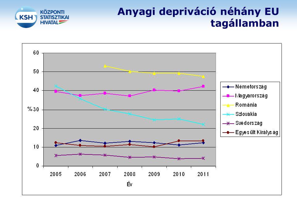 Háztartások fogyasztási szerkezete az 1., illetve az 5. jövedelmi ötödben, 2011