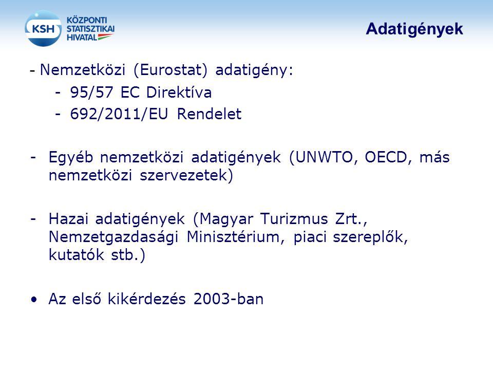 Adatigények - Nemzetközi (Eurostat) adatigény: -95/57 EC Direktíva -692/2011/EU Rendelet -Egyéb nemzetközi adatigények (UNWTO, OECD, más nemzetközi sz