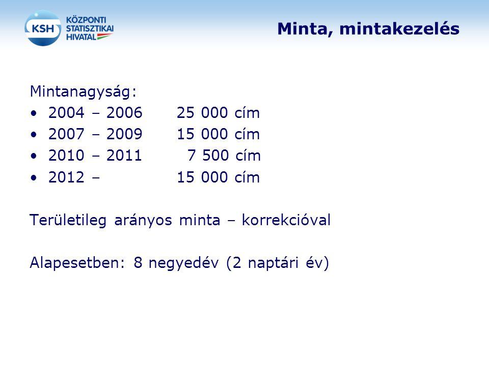 Minta, mintakezelés Mintanagyság: 2004 – 200625 000 cím 2007 – 200915 000 cím 2010 – 2011 7 500 cím 2012 –15 000 cím Területileg arányos minta – korre