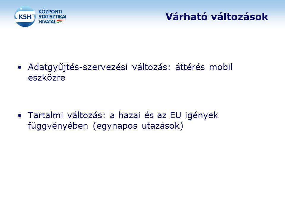 Várható változások Adatgyűjtés-szervezési változás: áttérés mobil eszközre Tartalmi változás: a hazai és az EU igények függvényében (egynapos utazások