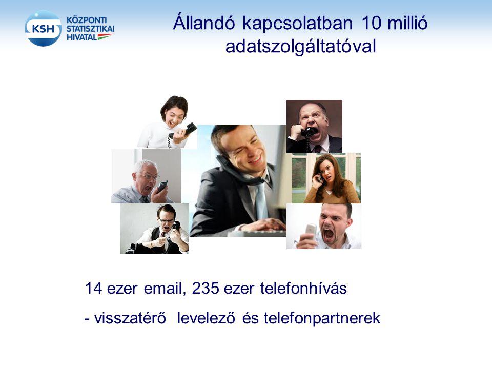 Állandó kapcsolatban 10 millió adatszolgáltatóval 14 ezer email, 235 ezer telefonhívás - visszatérő levelező és telefonpartnerek