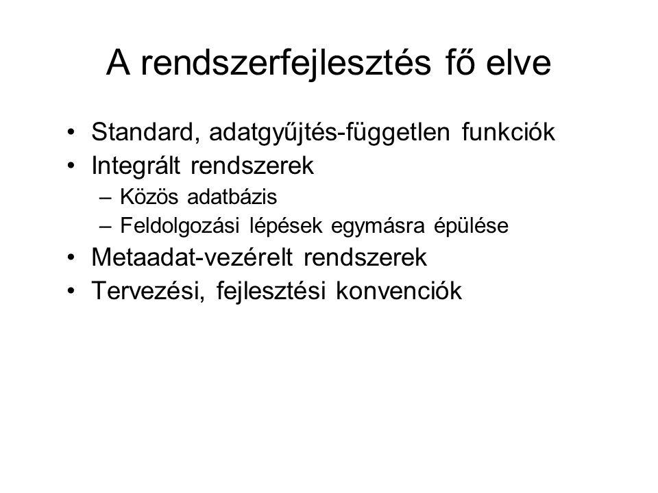 Funkciók-IT rendszerek KutatószobaTájékoztatási ab.Szakstat. dok.