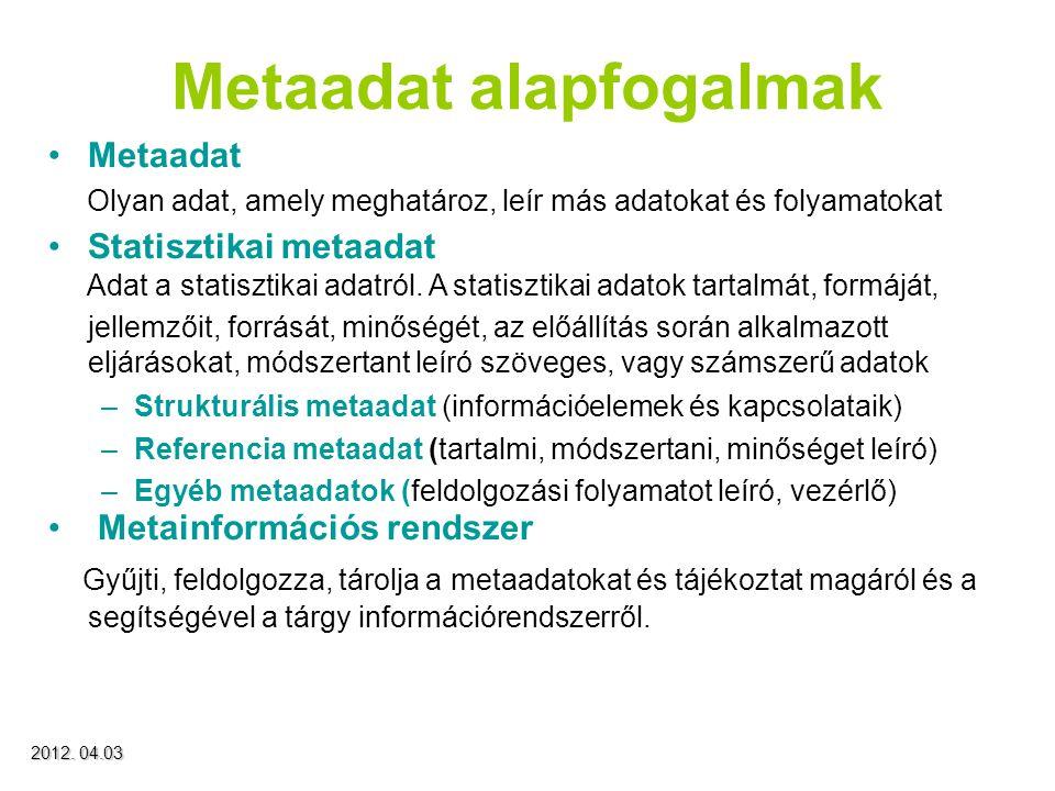 Metaadat alapfogalmak Metaadat Olyan adat, amely meghatároz, leír más adatokat és folyamatokat Statisztikai metaadat Adat a statisztikai adatról.