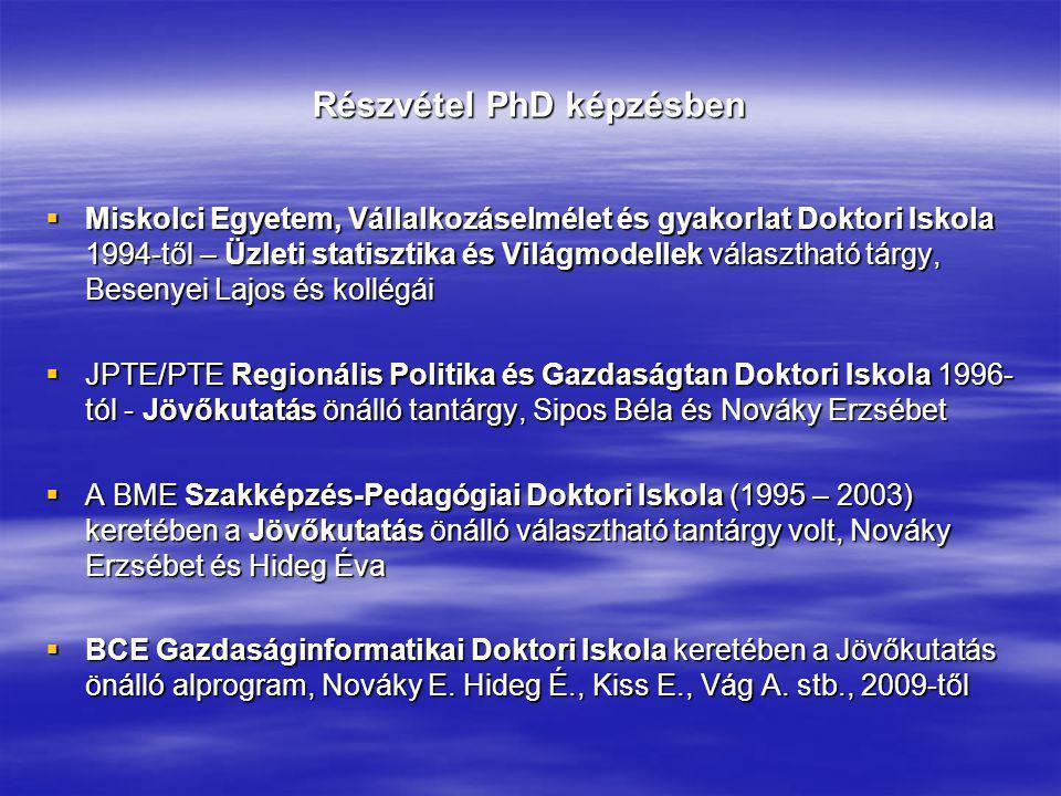 Részvétel PhD képzésben  Miskolci Egyetem, Vállalkozáselmélet és gyakorlat Doktori Iskola 1994-től – Üzleti statisztika és Világmodellek választható