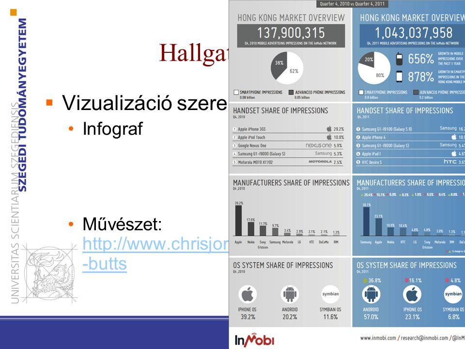 Hallgatók (2b)  Vizualizáció szerepe Infograf Művészet: http://www.chrisjordan.com/gallery/rtn/#cig -butts http://www.chrisjordan.com/gallery/rtn/#cig -butts