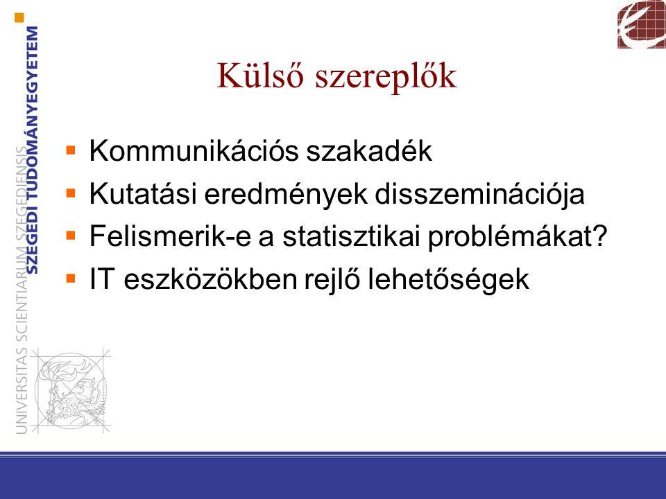 Külső szereplők  Kommunikációs szakadék  Kutatási eredmények disszeminációja  Felismerik-e a statisztikai problémákat.