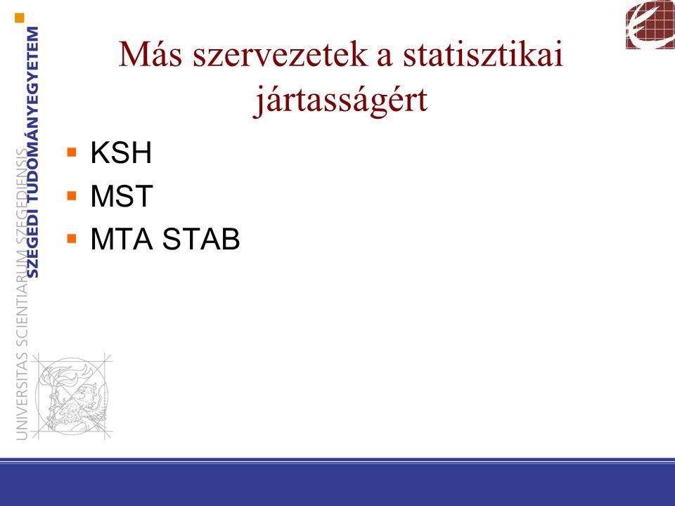 Más szervezetek a statisztikai jártasságért  KSH  MST  MTA STAB