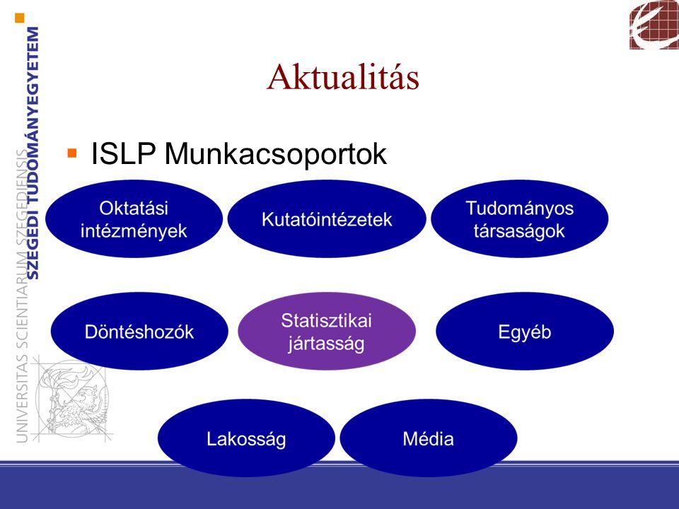 Aktualitás  ISLP Munkacsoportok