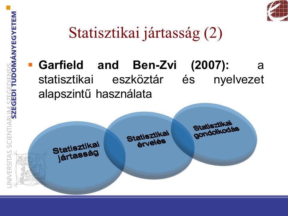 Statisztikai jártasság (3)  Watson and Callingham (2003) : 1.Idioszinkratikus 2.Informális 3.Inkonzisztens 4.Konzisztens nem kritikus 5.kritikus 6.Kritikus matematikai