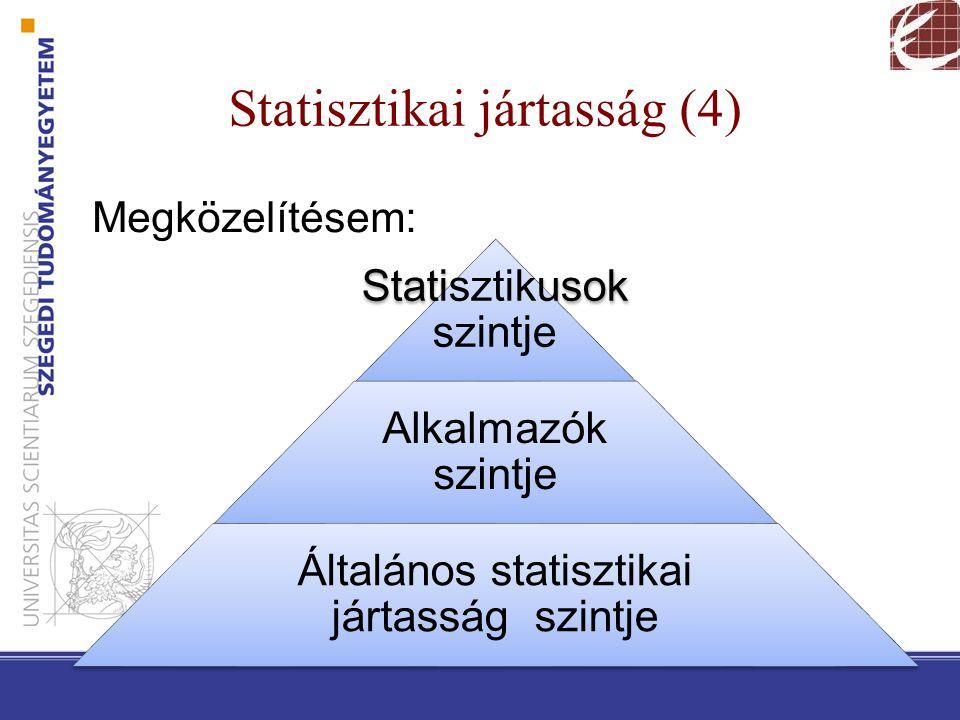 Statisztikai jártasság (4) Megközelítésem: Statisztikusok szintje Alkalmazók szintje Általános statisztikai jártasság szintje
