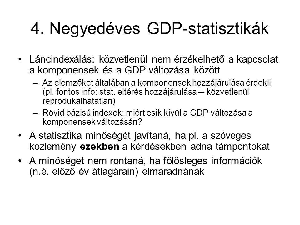 4. Negyedéves GDP-statisztikák Láncindexálás: közvetlenül nem érzékelhető a kapcsolat a komponensek és a GDP változása között –Az elemzőket általában